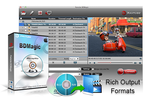 BDMagic for Mac