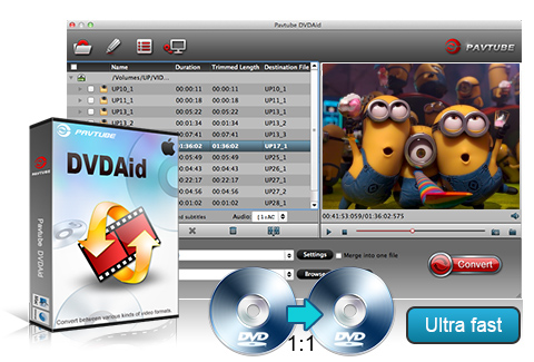 LCYSoft DVDAid for Mac